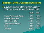 biodiesel dpm gaseous emissions