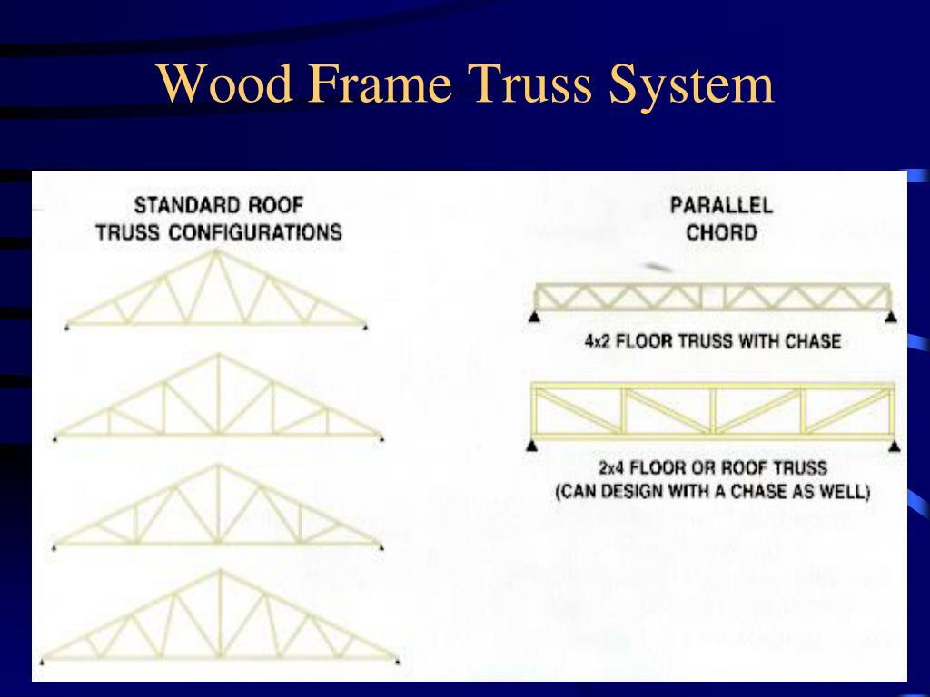 Wood Frame Truss System