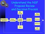 understand the nsf proposal review and decision process