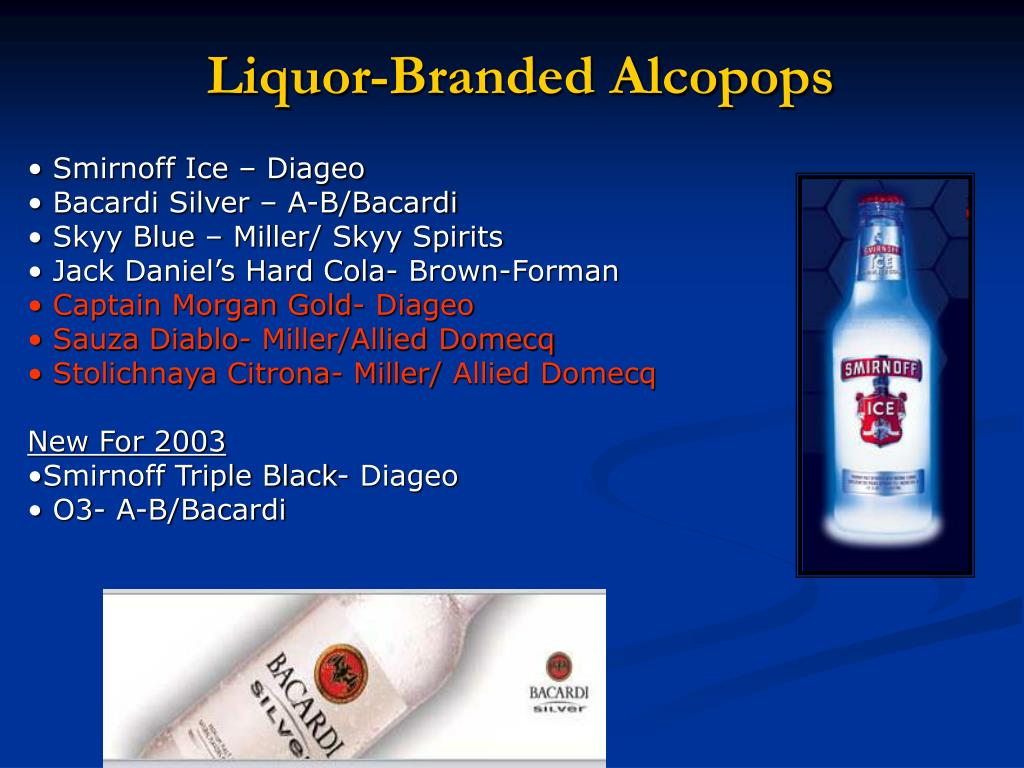 Liquor-Branded Alcopops