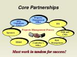 core partnerships