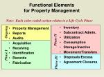 functional elements for property management