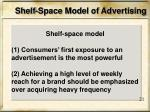 shelf space model of advertising