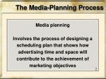the media planning process