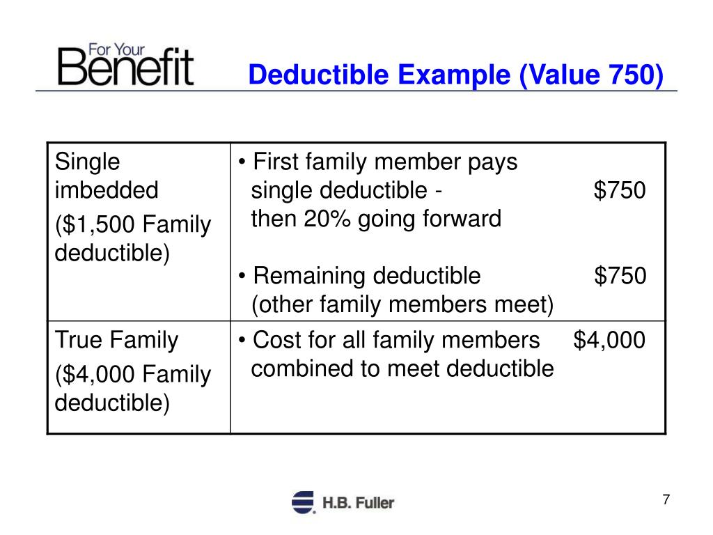 Deductible Example (Value 750)