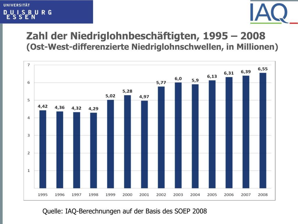 Zahl der Niedriglohnbeschäftigten, 1995 – 2008