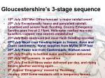 gloucestershire s 3 stage sequence