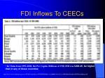 fdi inflows to ceecs