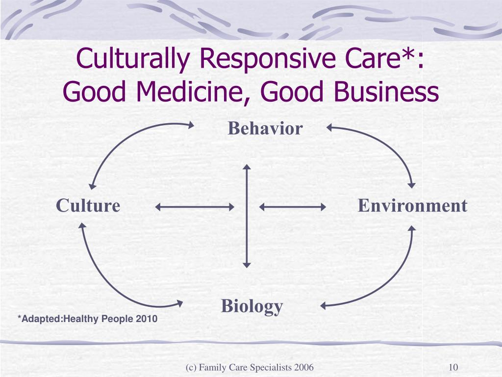 Culturally Responsive Care*: