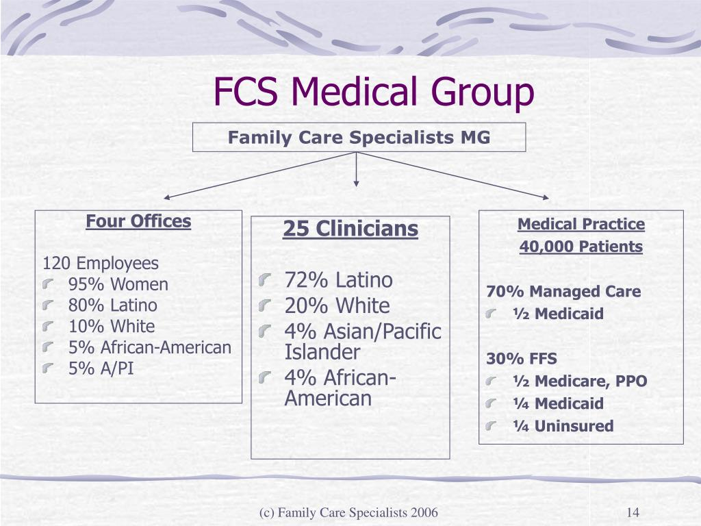 25 Clinicians