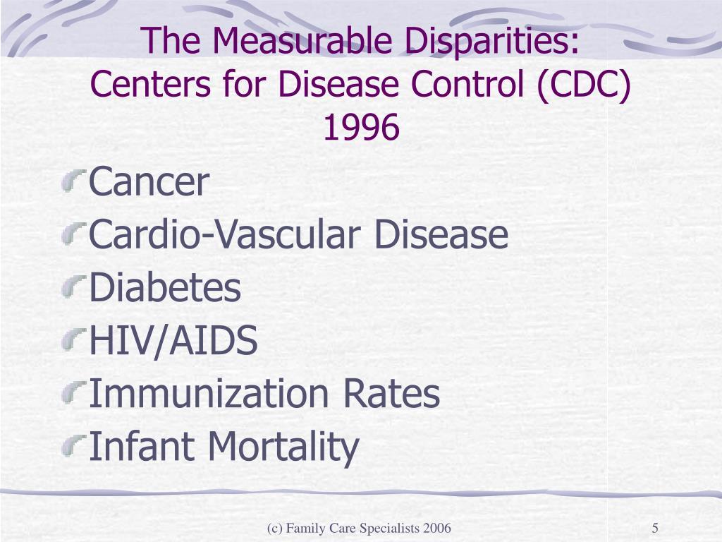 The Measurable Disparities: