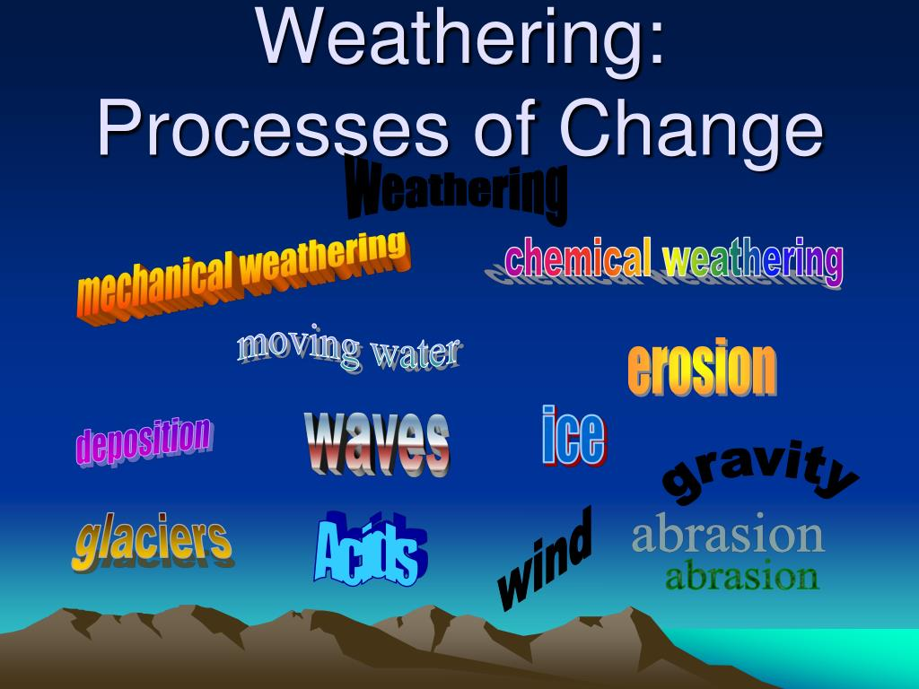 weathering processes of change l.