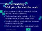 our methodology multiple point statistics model