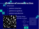 process of reconstruction