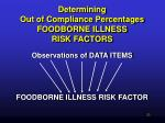 determining out of compliance percentages foodborne illness risk factors
