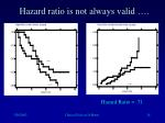hazard ratio is not always valid