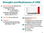 strengths and weaknesses of uwb