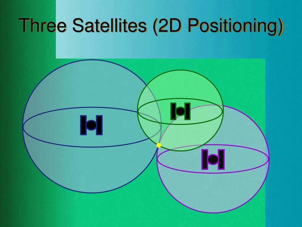 Three Satellites (2D Positioning)