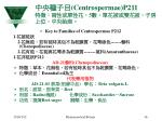 centrospermae p211 5