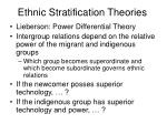 ethnic stratification theories