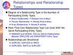 relationships and relationship types