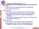 types of attributes 1
