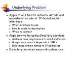 underlying problem