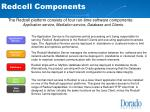 redcell components