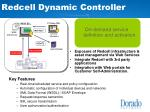redcell dynamic controller