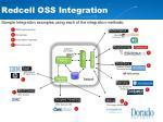 redcell oss integration