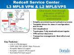 redcell service center l3 mpls vpn l2 mpls vps