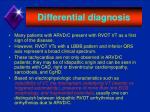 differential diagnosis24