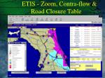 etis zoom contra flow road closure table