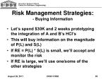 risk management strategies buying information