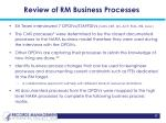 review of rm business processes