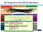 rm segment in the hhs ea repository16