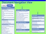 document navigation view