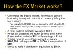how the fx market works