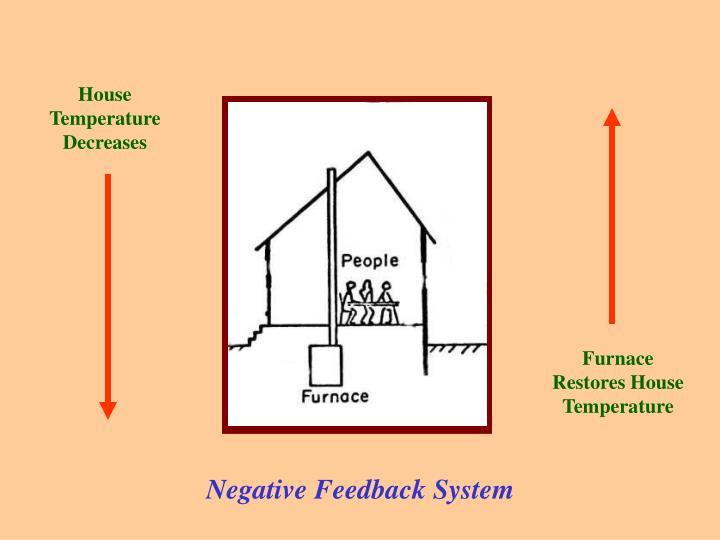 House Temperature Decreases
