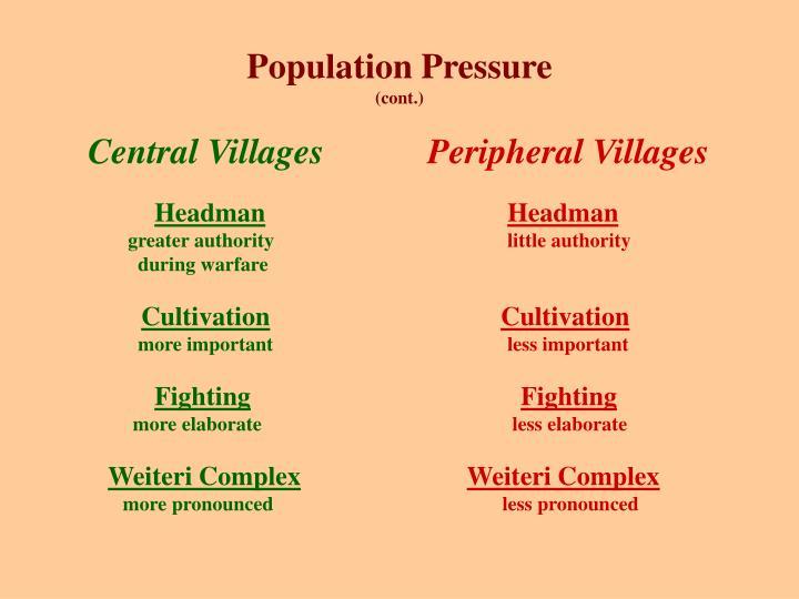 Population Pressure