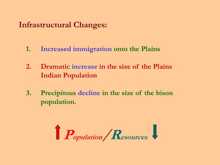 Infrastructural Changes:
