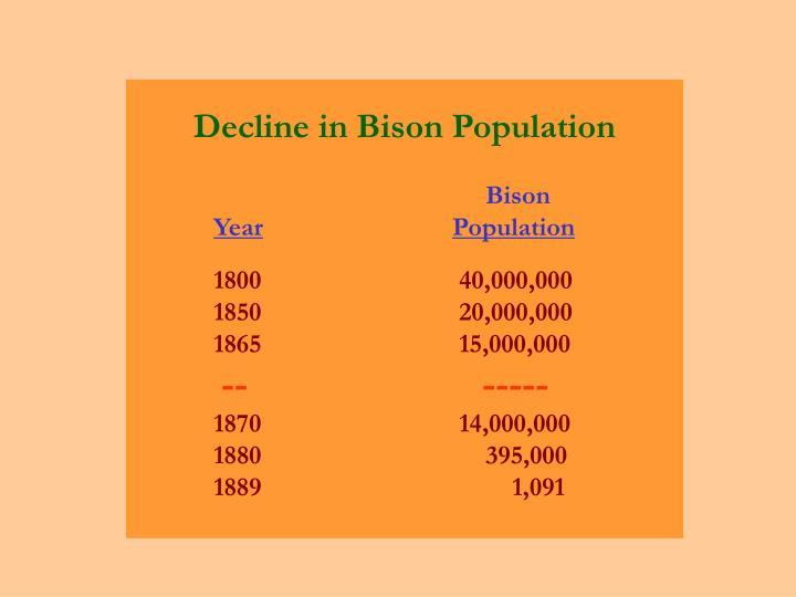 Decline in Bison Population