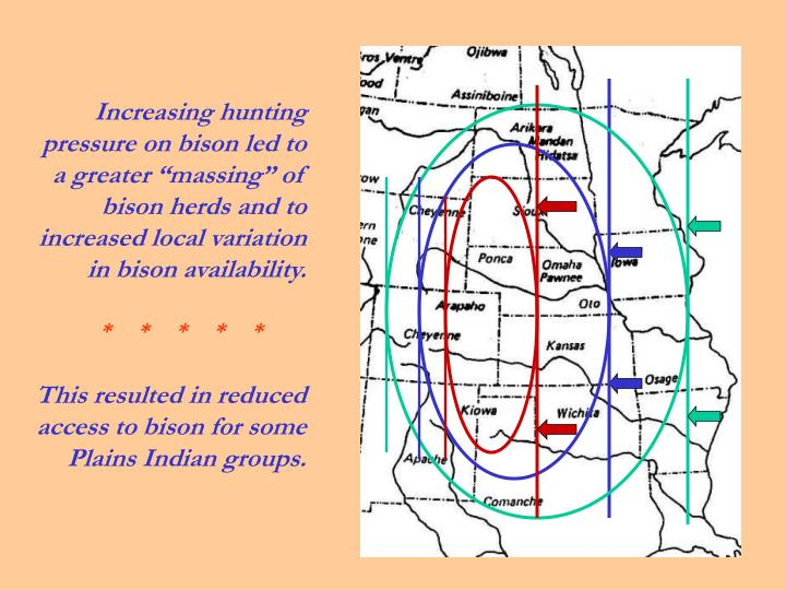 """Increasing hunting pressure on bison led to a greater """"massing"""" of bison herds and to increased local variation in bison availability."""
