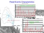 flood events characteristics