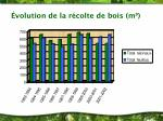 volution de la r colte de bois m