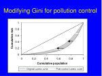 modifying gini for pollution control