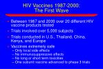 hiv vaccines 1987 2000 the first wave