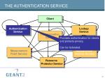 the authentication service