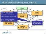 the measurement archive service