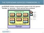 the perfsonar services framework 1